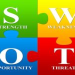 Business Strengths, Weaknesses, Opportunities